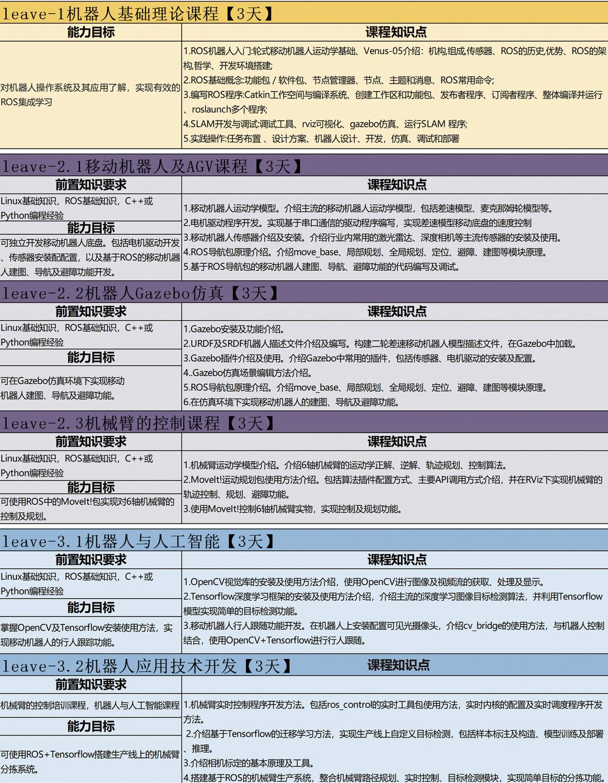 課程體系表格.jpg