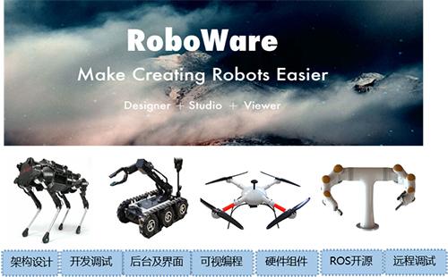 RoboWare平臺.jpg